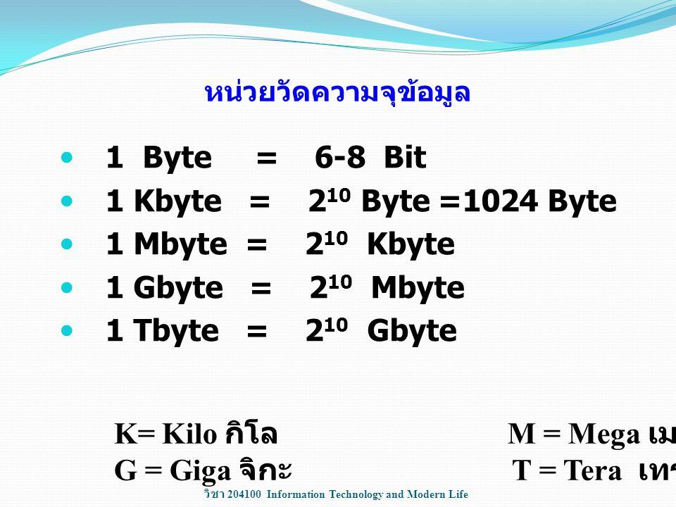 วิชา 204100 Information Technology and Modern Life หน่วยวัดความจุข้อมูล 1 Byte = 6-8 Bit 1 Kbyte = 2 10 Byte =1024 Byte 1 Mbyte = 2 10 Kbyte 1 Gbyte =
