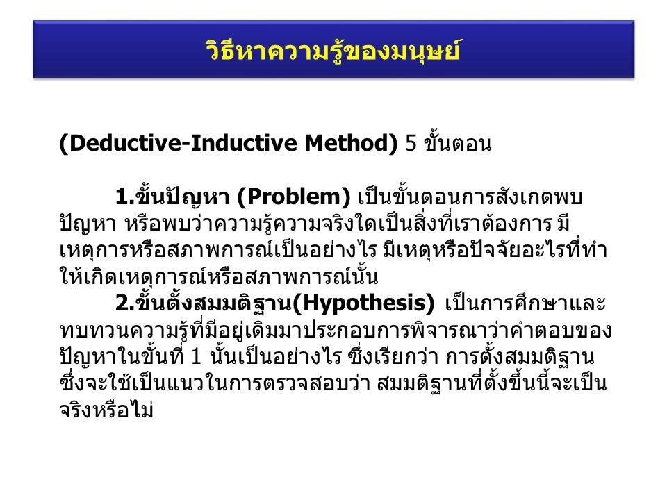 วิธีหาความรู้ของมนุษย์ (Deductive-Inductive Method) 5 ขั้นตอน 1.ขั้นปัญหา (Problem) เป็นขั้นตอนการสังเกตพบ ปัญหา หรือพบว่าความรู้ความจริงใดเป็นสิ่งที่