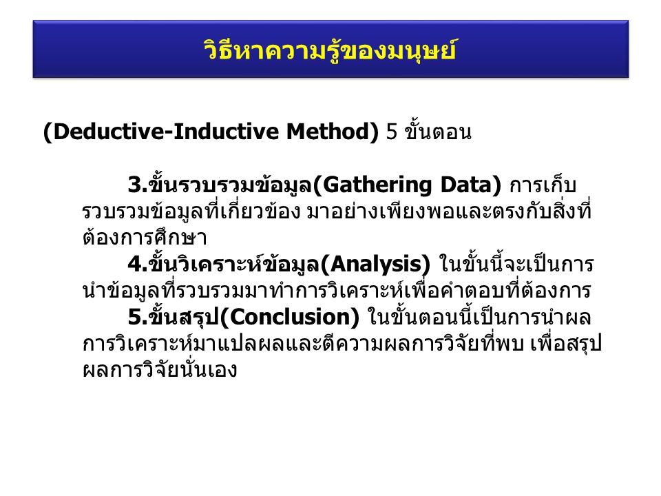 วิธีหาความรู้ของมนุษย์ (Deductive-Inductive Method) 5 ขั้นตอน 3.ขั้นรวบรวมข้อมูล(Gathering Data) การเก็บ รวบรวมข้อมูลที่เกี่ยวข้อง มาอย่างเพียงพอและตร