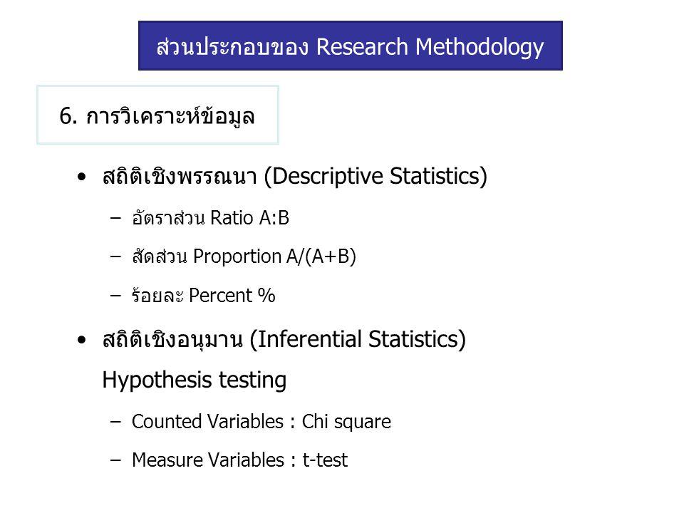 6. การวิเคราะห์ข้อมูล สถิติเชิงพรรณนา (Descriptive Statistics) –อัตราส่วน Ratio A:B –สัดส่วน Proportion A/(A+B) –ร้อยละ Percent % สถิติเชิงอนุมาน (Inf