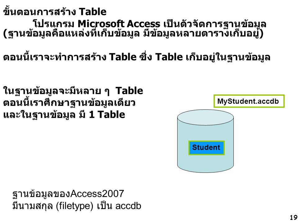 19 ขั้นตอนการสร้าง Table โปรแกรม Microsoft Access เป็นตัวจัดการฐานข้อมูล (ฐานข้อมูลคือแหล่งที่เก็บข้อมูล มีข้อมูลหลายตารางเก็บอยู่) ตอนนี้เราจะทำการสร้าง Table ซึ่ง Table เก็บอยู่ในฐานข้อมูล ในฐานข้อมูลจะมีหลาย ๆ Table ตอนนี้เราศึกษาฐานข้อมูลเดียว และในฐานข้อมูล มี 1 Table Student MyStudent.accdb ฐานข้อมูลของ Access2007 มีนามสกุล (filetype) เป็น accdb