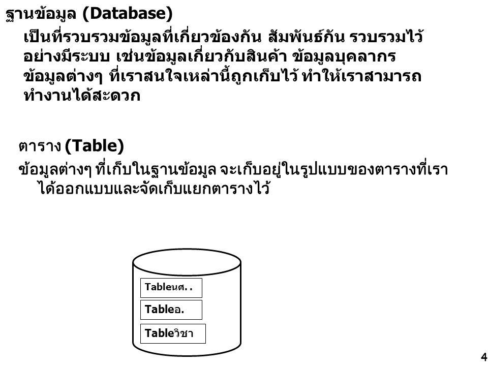 4 ฐานข้อมูล (Database) เป็นที่รวบรวมข้อมูลที่เกี่ยวข้องกัน สัมพันธ์กัน รวบรวมไว้ อย่างมีระบบ เช่นข้อมูลเกี่ยวกับสินค้า ข้อมูลบุคลากร ข้อมูลต่างๆ ที่เราสนใจเหล่านี้ถูกเก็บไว้ ทำให้เราสามารถ ทำงานได้สะดวก ตาราง (Table) ข้อมูลต่างๆ ที่เก็บในฐานข้อมูล จะเก็บอยู่ในรูปแบบของตารางที่เรา ได้ออกแบบและจัดเก็บแยกตารางไว้ Tableนศ..
