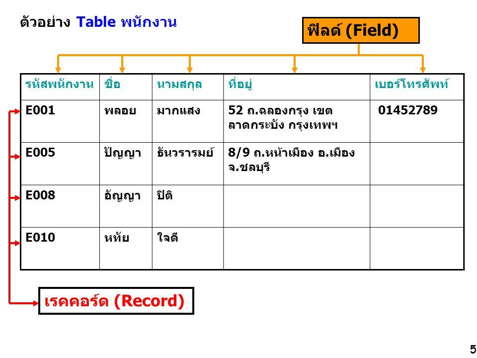 56 สรุปบทที่ 1 เราสามารถออกแบบและสร้าง Table เราทำงานกับ Table และใส่ข้อมูลรายละเอียดเพื่อจัดเก็บข้อมูลลงใน Table ได้