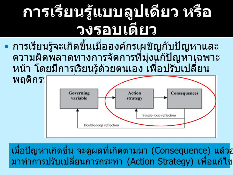  Focus on know-how , performance , Doing the right thing ( เน้นการทำงาน หรือวิธีทำ )  Design action base on basic value (Universal human tendency)  To remain in unilateral control  To max.