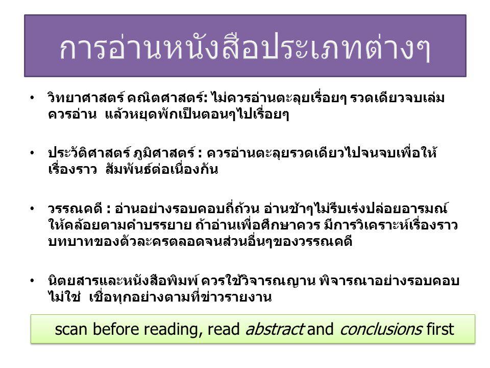 วิทยาศาสตร์ คณิตศาสตร์: ไม่ควรอ่านตะลุยเรื่อยๆ รวดเดียวจบเล่ม ควรอ่าน แล้วหยุดพักเป็นตอนๆไปเรื่อยๆ ประวัติศาสตร์ ภูมิศาสตร์ : ควรอ่านตะลุยรวดเดียวไปจน