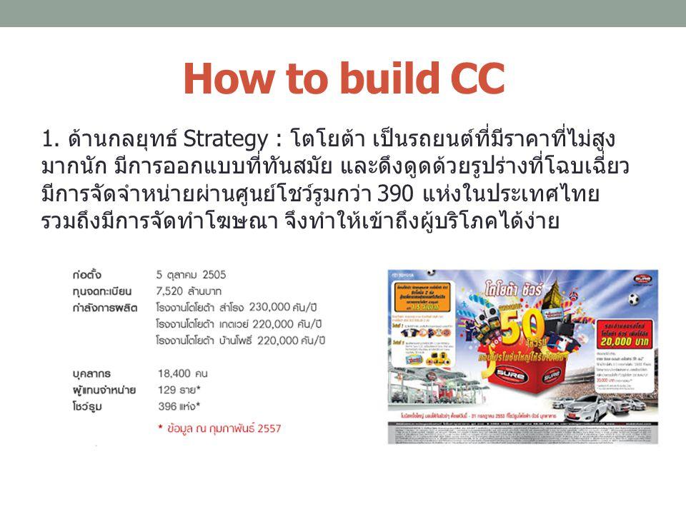 How to build CC 1. ด้านกลยุทธ์ Strategy : โตโยต้า เป็นรถยนต์ที่มีราคาที่ไม่สูง มากนัก มีการออกแบบที่ทันสมัย และดึงดูดด้วยรูปร่างที่โฉบเฉี่ยว มีการจัดจ
