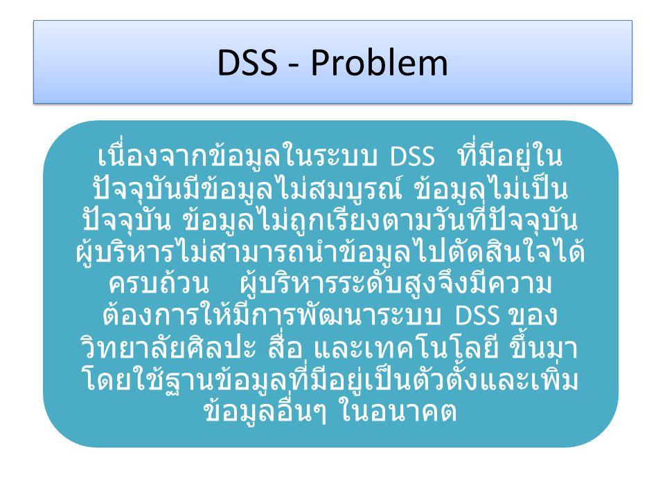 DSS - Problem เนื่องจากข้อมูลในระบบ DSS ที่มีอยู่ใน ปัจจุบันมีข้อมูลไม่สมบูรณ์ ข้อมูลไม่เป็น ปัจจุบัน ข้อมูลไม่ถูกเรียงตามวันที่ปัจจุบัน ผู้บริหารไม่ส