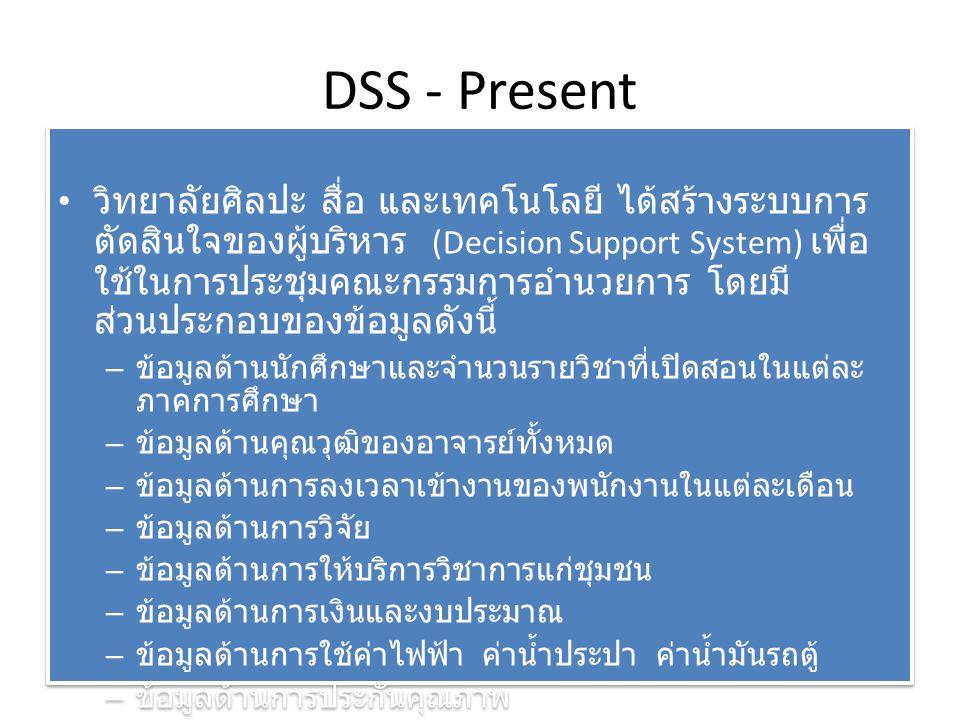 DSS - Present วิทยาลัยศิลปะ สื่อ และเทคโนโลยี ได้สร้างระบบการ ตัดสินใจของผู้บริหาร (Decision Support System) เพื่อ ใช้ในการประชุมคณะกรรมการอำนวยการ โด