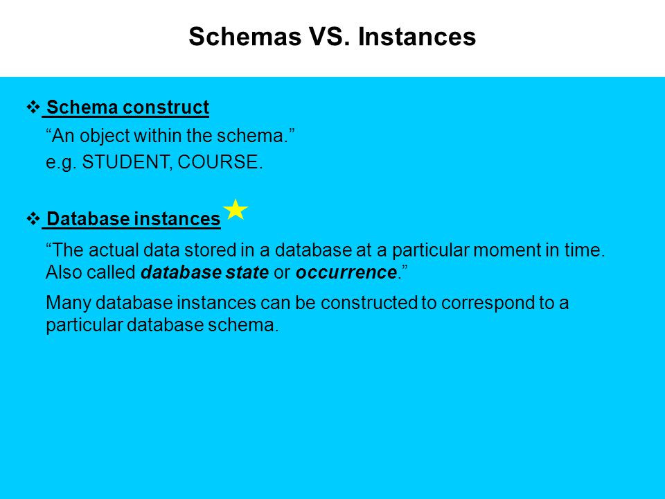 "Schemas VS. Instances  Schema construct ""An object within the schema."" e.g. STUDENT, COURSE.  Database instances ""The actual data stored in a databa"