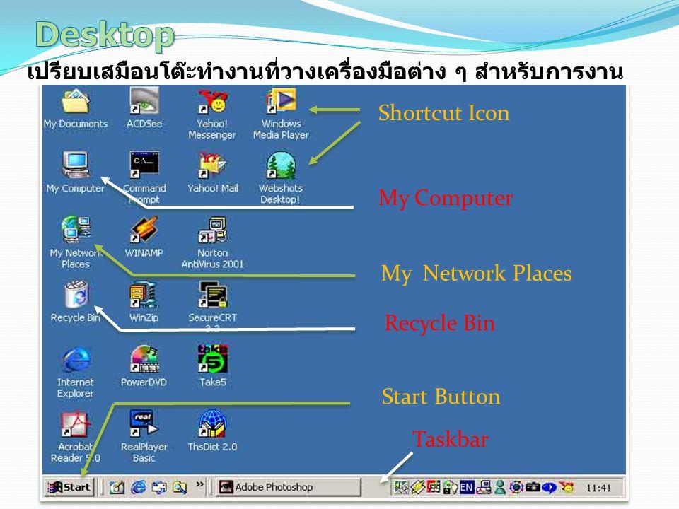 เปรียบเสมือนโต๊ะทำงานที่วางเครื่องมือต่าง ๆ สำหรับการงาน Taskbar Shortcut Icon My Computer Recycle Bin My Network Places Start Button