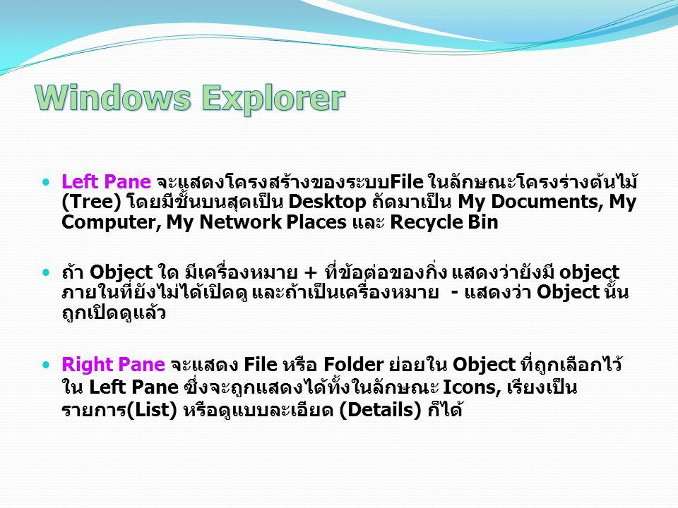 Left Pane จะแสดงโครงสร้างของระบบFile ในลักษณะโครงร่างต้นไม้ (Tree) โดยมีชั้นบนสุดเป็น Desktop ถัดมาเป็น My Documents, My Computer, My Network Places แ