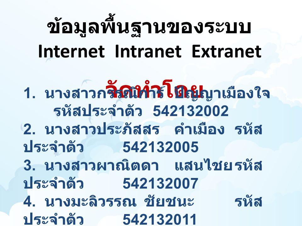 ข้อมูลพื้นฐานของระบบ Internet Intranet Extranet จัดทำโดย 1. นางสาวกรรณิการ์ปัญญาเมืองใจ รหัสประจำตัว 542132002 2. นางสาวประภัสสรคำเมืองรหัส ประจำตัว 5