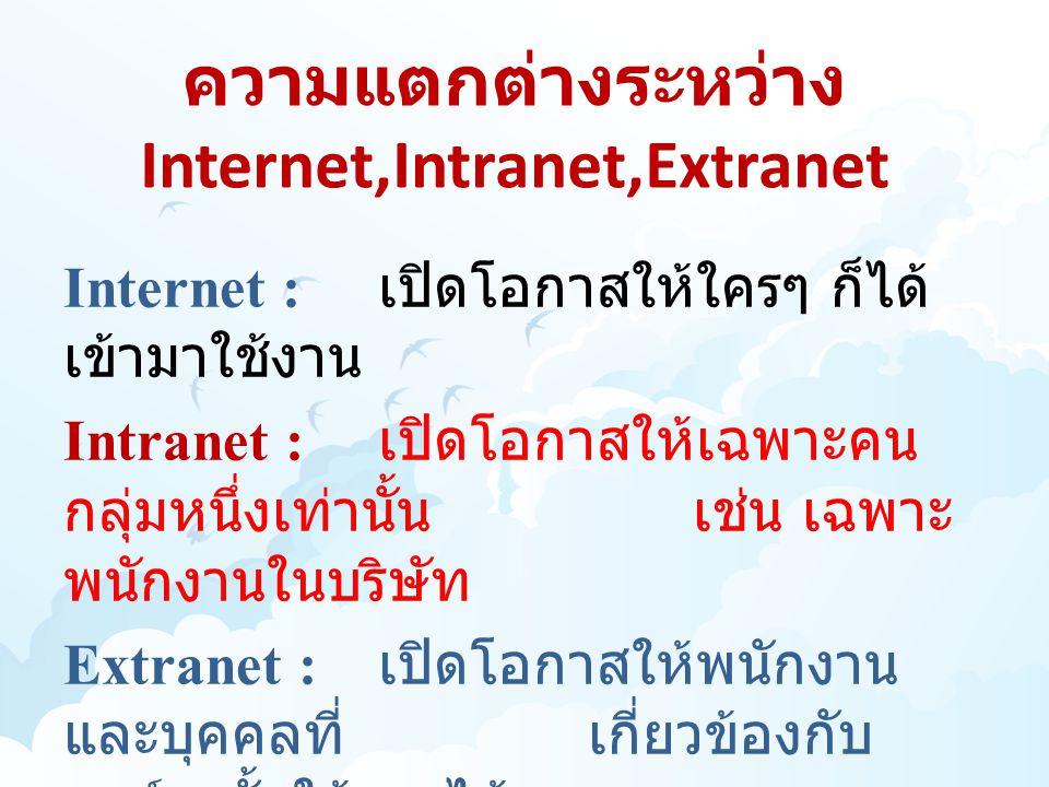 ความแตกต่างระหว่าง Internet,Intranet,Extranet Internet : เปิดโอกาสให้ใครๆ ก็ได้ เข้ามาใช้งาน Intranet : เปิดโอกาสให้เฉพาะคน กลุ่มหนึ่งเท่านั้น เช่น เฉ