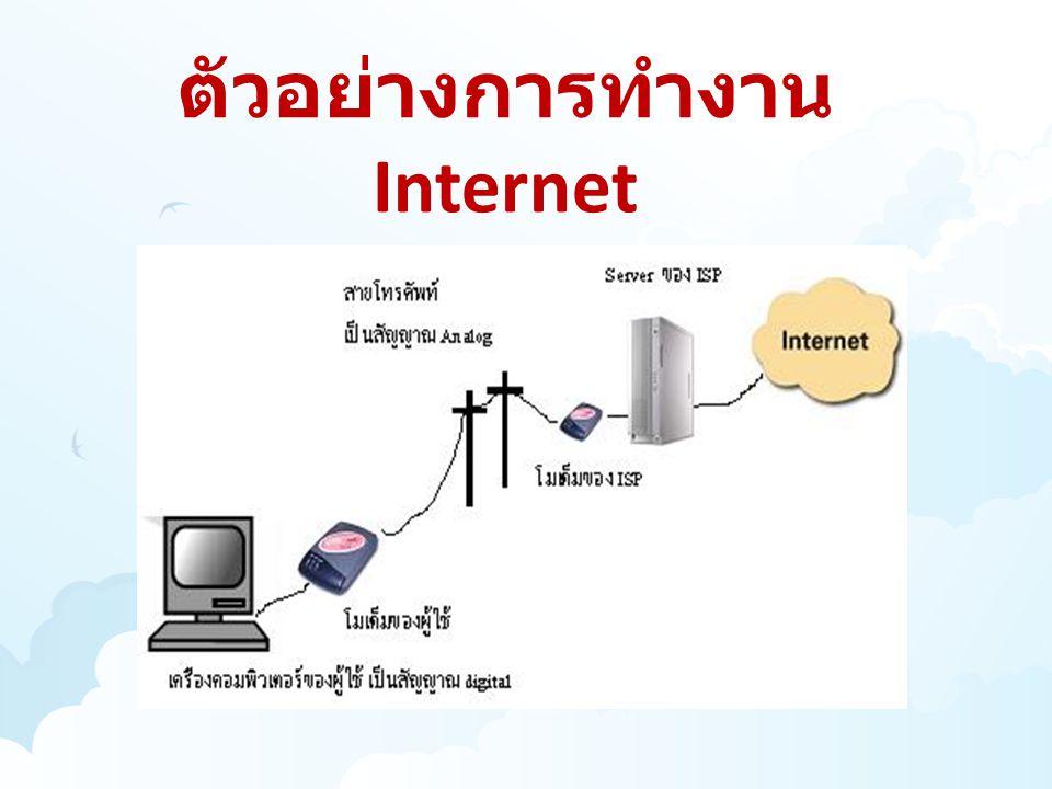 ตัวอย่างการทำงาน Internet