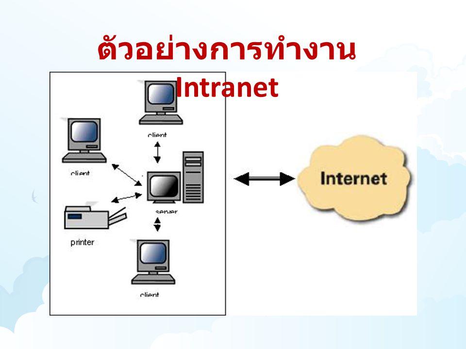 ตัวอย่างการทำงาน Intranet