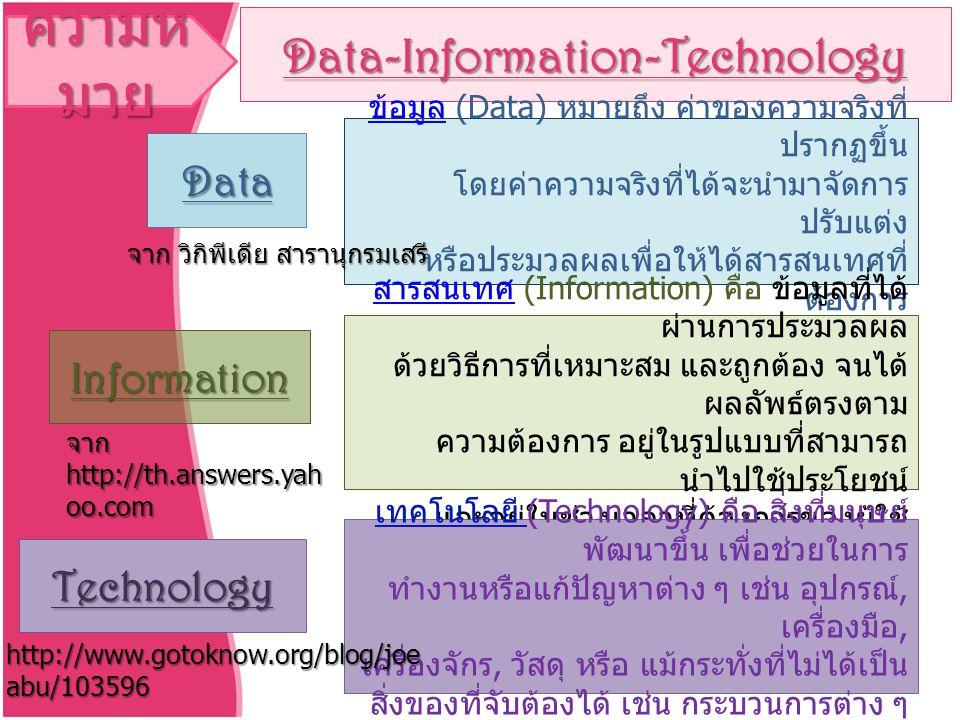 ความห มาย Data Data-Information-Technology Information Technology ข้อมูล ข้อมูล (Data) หมายถึง ค่าของความจริงที่ ปรากฏขึ้น โดยค่าความจริงที่ได้จะนำมาจัดการ ปรับแต่ง หรือประมวลผลเพื่อให้ได้สารสนเทศที่ ต้องการ สารสนเทศ สารสนเทศ (Information) คือ ข้อมูลที่ได้ ผ่านการประมวลผล ด้วยวิธีการที่เหมาะสม และถูกต้อง จนได้ ผลลัพธ์ตรงตาม ความต้องการ อยู่ในรูปแบบที่สามารถ นำไปใช้ประโยชน์ และอยู่ในช่วงเวลาที่ต้องการของผู้ใช้ เทคโนโลยี (Technology) คือ สิ่งที่มนุษย์ พัฒนาขึ้น เพื่อช่วยในการ ทำงานหรือแก้ปัญหาต่าง ๆ เช่น อุปกรณ์, เครื่องมือ, เครื่องจักร, วัสดุ หรือ แม้กระทั่งที่ไม่ได้เป็น สิ่งของที่จับต้องได้ เช่น กระบวนการต่าง ๆ จาก วิกิพีเดีย สารานุกรมเสรี จาก http://th.answers.yah oo.com http://www.gotoknow.org/blog/joe abu/103596