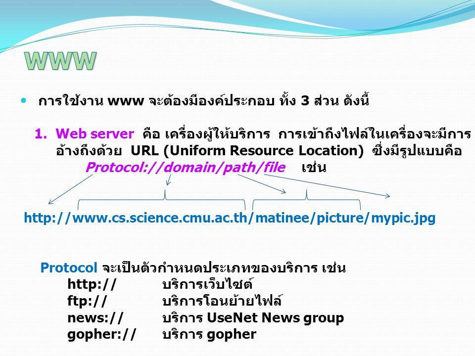 การใช้งาน www จะต้องมีองค์ประกอบ ทั้ง 3 ส่วน ดังนี้ 1. Web server คือ เครื่องผู้ให้บริการ การเข้าถึงไฟล์ในเครื่องจะมีการ อ้างถึงด้วย URL (Uniform Reso