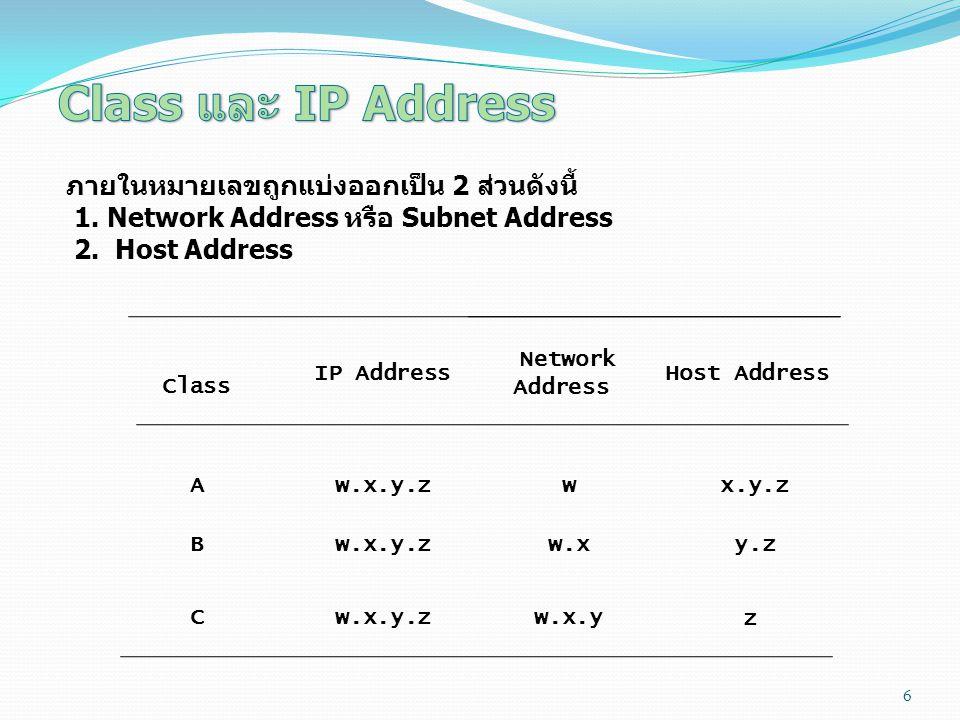 6 ภายในหมายเลขถูกแบ่งออกเป็น 2 ส่วนดังนี้ 1. Network Address หรือ Subnet Address 2. Host Address Class IP Address Network Address Host Address A w.x.y