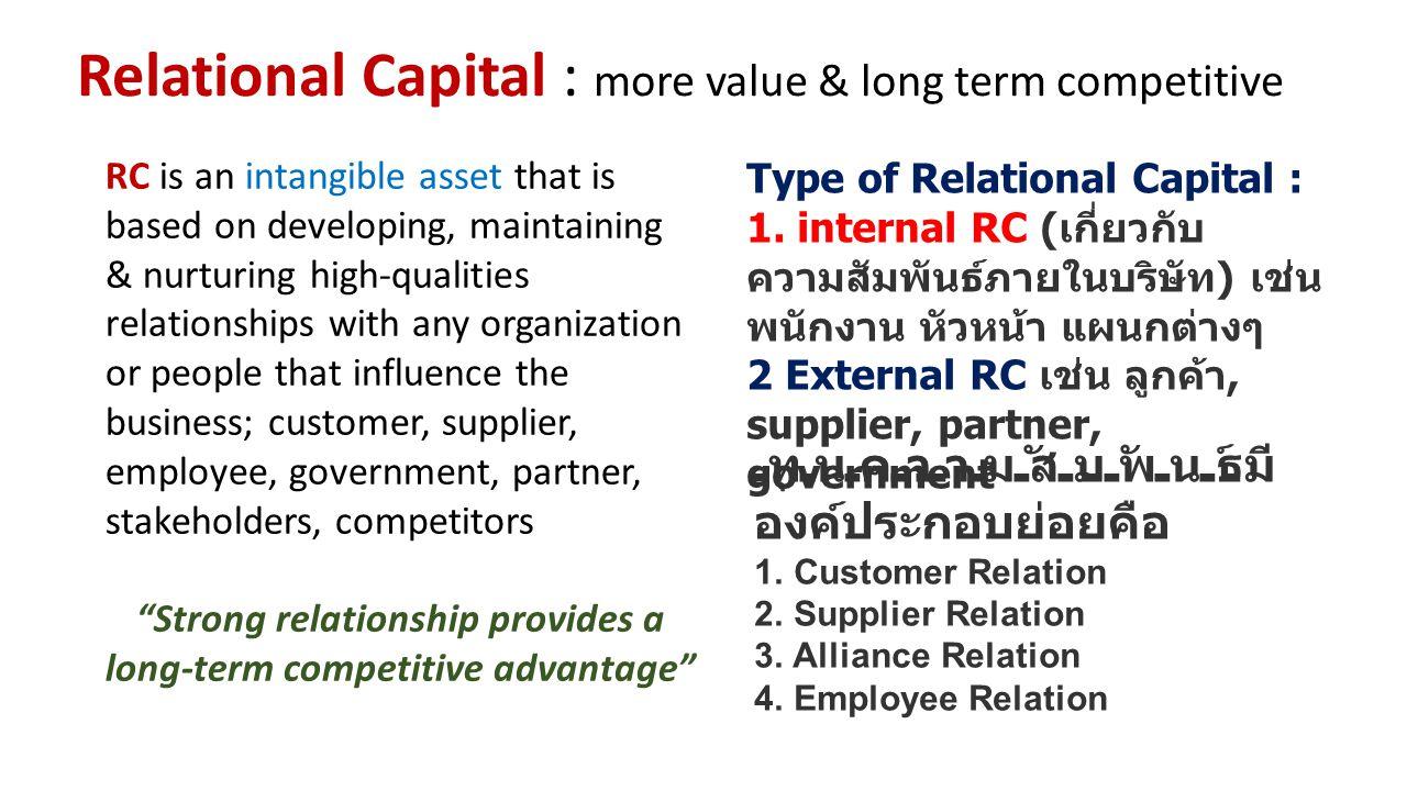 ทุนความสัมพันธ์มี องค์ประกอบย่อยคือ 1. Customer Relation 2. Supplier Relation 3. Alliance Relation 4. Employee Relation Type of Relational Capital : 1