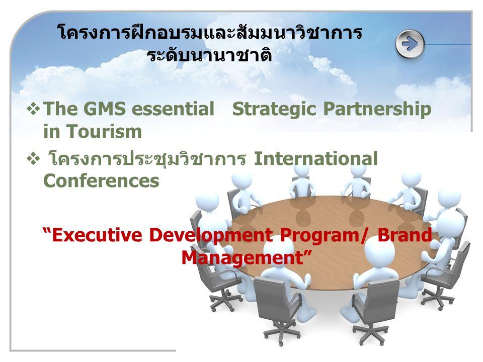 """โครงการฝึกอบรมและสัมมนาวิชาการ ระดับนานาชาติ  The GMS essential Strategic Partnership in Tourism  โครงการประชุมวิชาการ International Conferences """"Ex"""