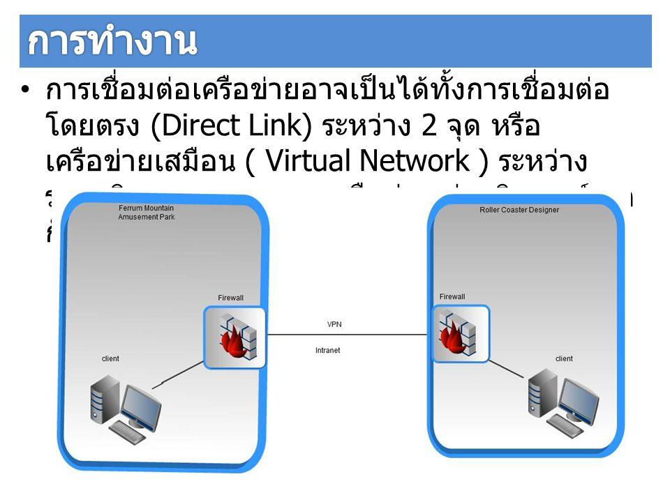 การเชื่อมต่อเครือข่ายอาจเป็นได้ทั้งการเชื่อมต่อ โดยตรง (Direct Link) ระหว่าง 2 จุด หรือ เครือข่ายเสมือน ( Virtual Network ) ระหว่าง ระบบอินทราเนตหลายๆ
