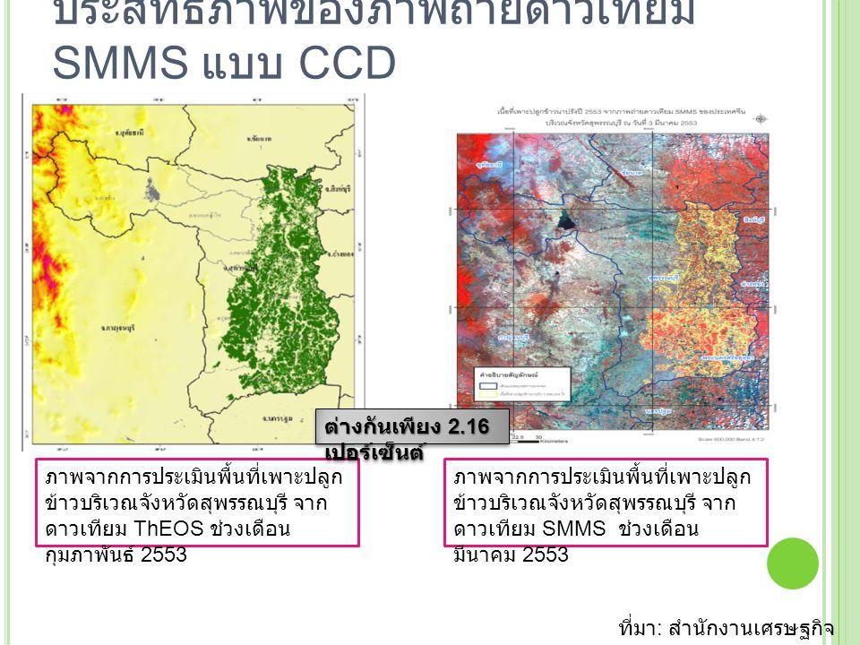 ข้อมูลการวิเคราะห์แหล่งน้ำในเขื่อนป่าสัก ชลสิทธ์ ด้วยดาวเทียม SMMS 2009/0 5/22 2010/0 1/04 2009/0 4/02 2009/0 3/06 2010/0 1/15 2010/0 1/19 2009/1 1/10 2009/1 1/14 ที่มา : กรมทรัพยากรน้ำ