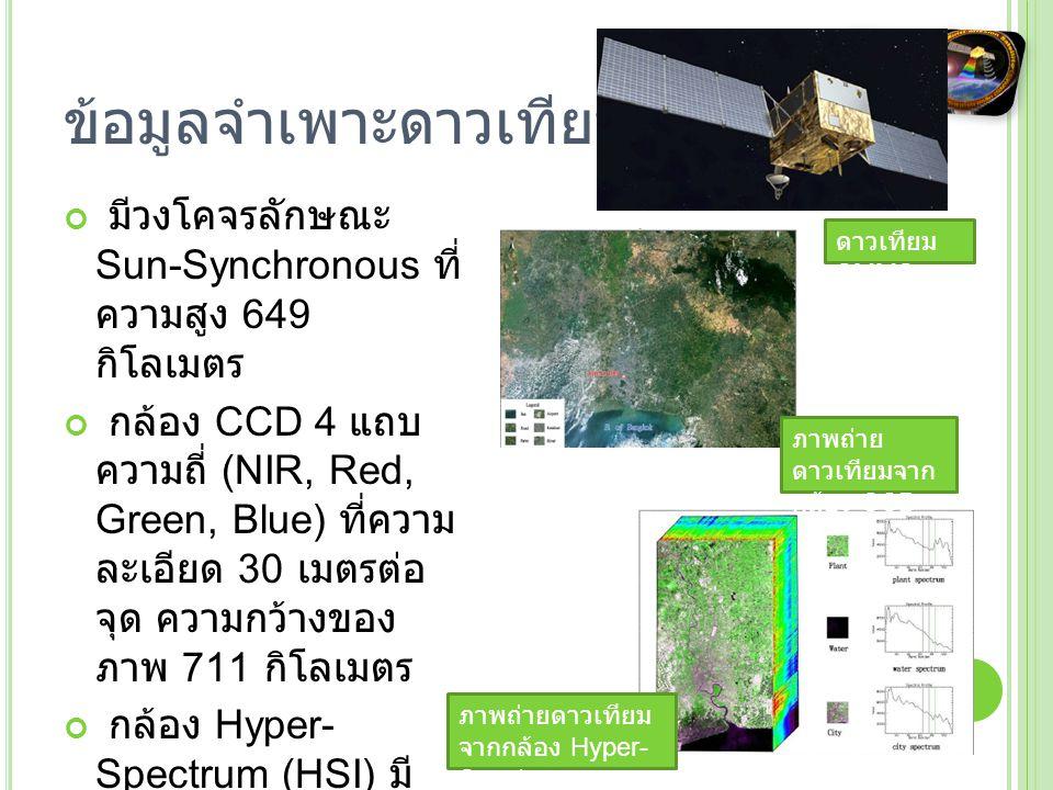 โอกาสในการถ่ายภาพประเทศไทยของ ดาวเทียม SMMS ดาวเทียม SMMS มีวง โคจรพาดผ่านประเทศ ไทยเกือบทุกวัน ( รวม 20 รอบในเวลา 31 วัน แล้วจะวนรอบซ้ำอีกครั้ง )