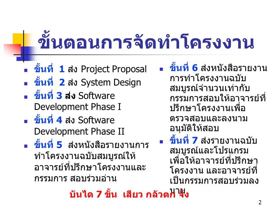 1 ขั้นตอนการจัดทำโครงงาน วิชา 310491 ประจำปีการศึกษา 2545 เสรี ชิโนดม