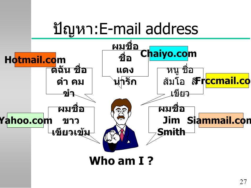 27 ปัญหา:E-mail address ผมชื่อ ชื่อ แดง น่ารัก หนู ชื่อ ส้มโอ สี เขียว ผมชื่อ Jim Smith ดิฉัน ชื่อ ดำ คม ขำ ผมชื่อ ขาว เขียวเข้ม Hotmail.com Yahoo.com Chaiyo.com Siammail.com Frccmail.com Who am I ?