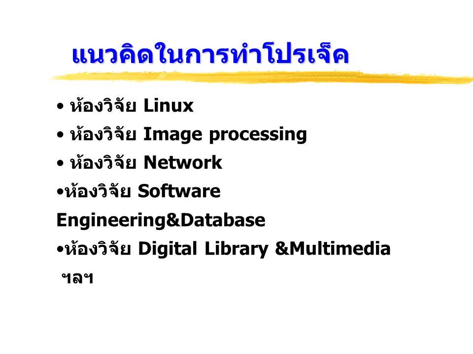 แนวคิดในการทำโปรเจ็ค ห้องวิจัย Linux ห้องวิจัย Image processing ห้องวิจัย Network ห้องวิจัย Software Engineering&Database ห้องวิจัย Digital Library &M
