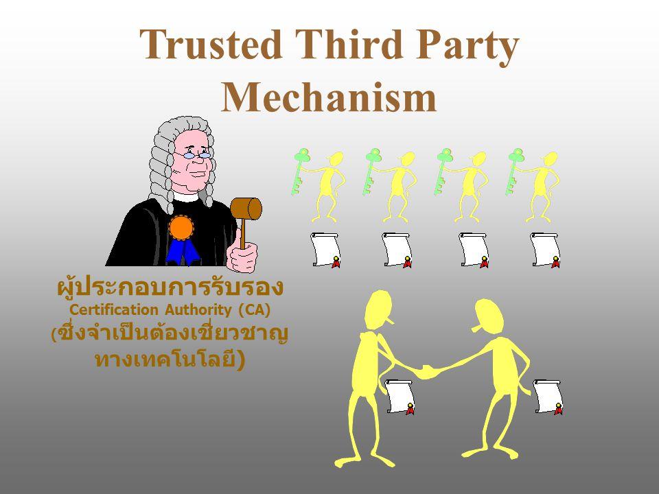 Trusted Third Party Mechanism ผู้ประกอบการรับรอง Certification Authority (CA) ( ซึ่งจำเป็นต้องเชี่ยวชาญ ทางเทคโนโลยี )