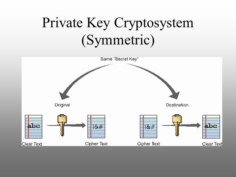 Public Key Cryptosystem