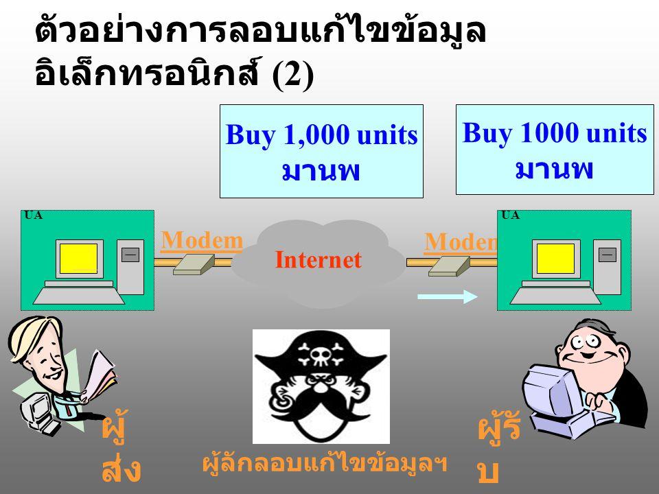 Buy 5 units สมชาย Digital Signature การใช้ลายมือชื่อดิจิทัลเพื่อ ตรวจสอบความแท้จริง (1) Modem UA Internet ผู้ ส่ง ผู้รั บ Modem UA Buy 5 units สมชาย Digital Signature