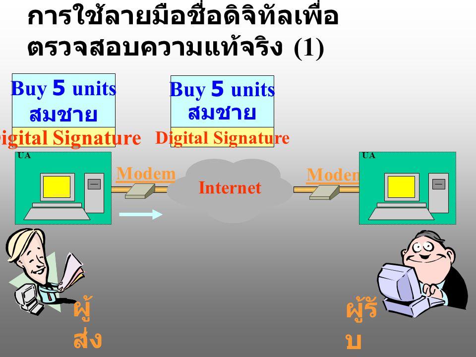 Subject Public Key Info: Algorithm: PKCS #1 RSA Encryption Public Key Modulus: 00:bc:73:d4:ce:01:1b:b9:0c:00:15:c7:56:ca:ff:9e:e2:64: d4:47:b0:cb:cb:7b:8b:15:26:bf:88:ac:09:e9:11:50:41:08: ad:e4:cb:f7:95:96:bc:b1:78:b1:6d:68:be:05:21:e1:39:d5: a7:e4:75:b6:0e:f9:72:43:2f:7b:5b:2f:a4:ba:b9:62:13:2b: 8c:e7:90:94:68:56:4a:43:3e:89:e4:64:5d:ee:18:2b:72:83: 44:0d:c0:10:88:dd:91:eb:aa:aa:7d:94:24:9b:32:a6:4b:ea: e5:64:7f:70:9c:92:d1:3d:fb:09:c2:04:8e:2d:e5:19:bf:8c: 35:a2:29 Public Exponent: 65537 (0x10001) ตัวอย่างใบรับรองอิเล็กทรอนิกส์ (2/4)