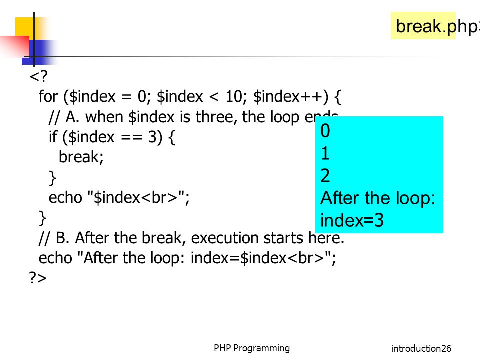 PHP Programmingintroduction26 <.for ($index = 0; $index < 10; $index++) { // A.