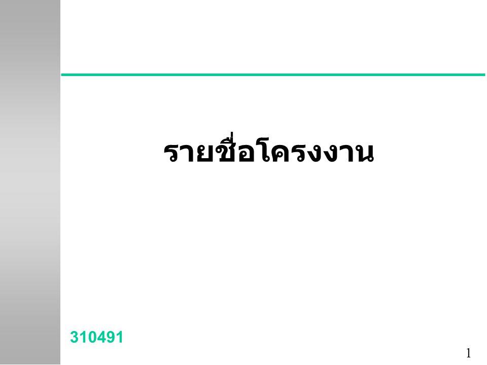 1 รายชื่อโครงงาน 310491