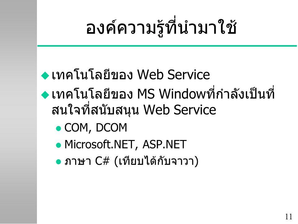 11 องค์ความรู้ที่นำมาใช้ u เทคโนโลยีของ Web Service u เทคโนโลยีของ MS Windowที่กำลังเป็นที่ สนใจที่สนับสนุน Web Service l COM, DCOM l Microsoft.NET, ASP.NET l ภาษา C# (เทียบได้กับจาวา)