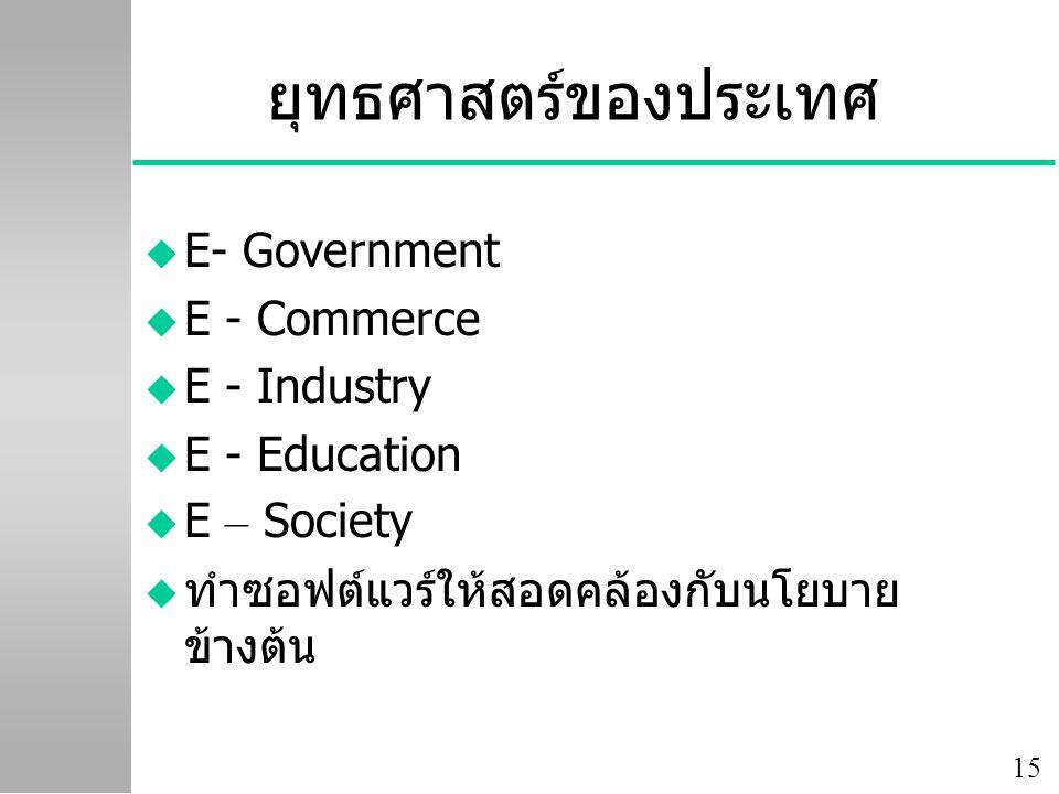15 ยุทธศาสตร์ของประเทศ u E- Government u E - Commerce u E - Industry u E - Education u E – Society u ทำซอฟต์แวร์ให้สอดคล้องกับนโยบาย ข้างต้น