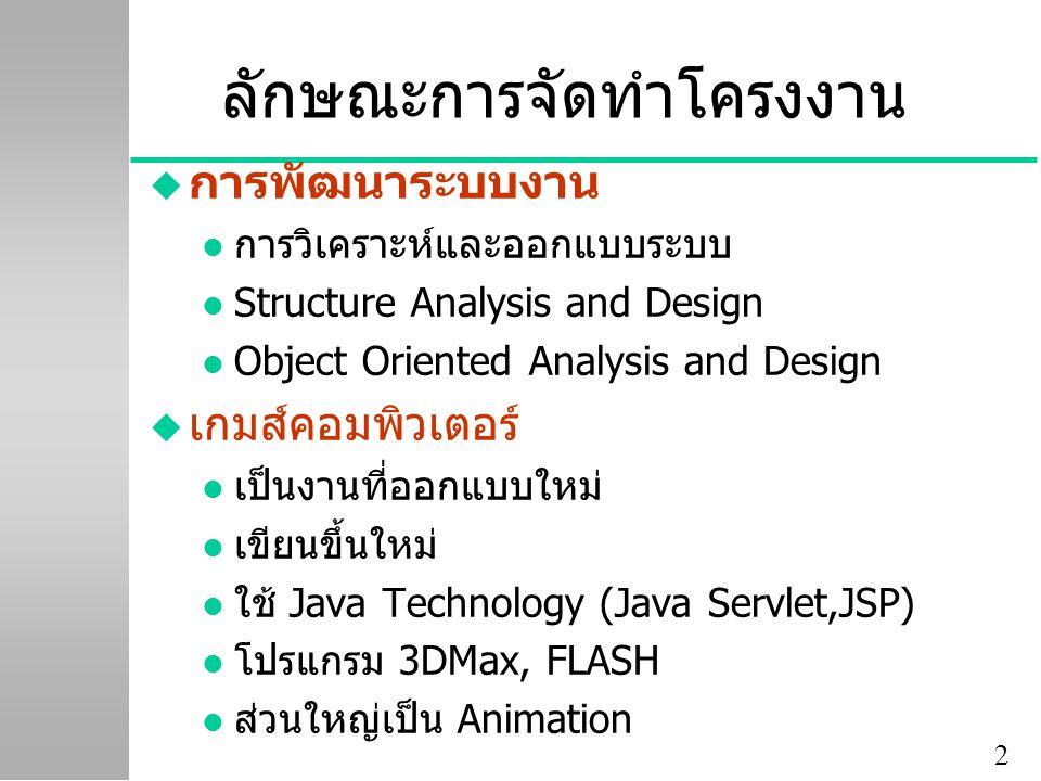 2 ลักษณะการจัดทำโครงงาน u การพัฒนาระบบงาน l การวิเคราะห์และออกแบบระบบ l Structure Analysis and Design l Object Oriented Analysis and Design u เกมส์คอมพิวเตอร์ l เป็นงานที่ออกแบบใหม่ l เขียนขึ้นใหม่ l ใช้ Java Technology (Java Servlet,JSP) l โปรแกรม 3DMax, FLASH l ส่วนใหญ่เป็น Animation