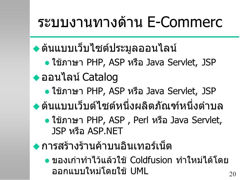 20 ระบบงานทางด้าน E-Commerc u ต้นแบบเว็บไซต์ประมูลออนไลน์ l ใช้ภาษา PHP, ASP หรือ Java Servlet, JSP u ออนไลน์ Catalog l ใช้ภาษา PHP, ASP หรือ Java Servlet, JSP u ต้นแบบเว็บต์ไซต์หนึ่งผลิตภัณฑ์หนึ่งตำบล l ใช้ภาษา PHP, ASP, Perl หรือ Java Servlet, JSP หรือ ASP.NET u การสร้างร้านค้าบนอินเทอร์เน็ต l ของเก่าทำไว้แล้วใช้ Coldfusion ทำใหม่ได้โดย ออกแบบใหม่โดยใช้ UML