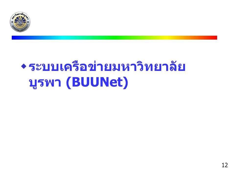 12  ระบบเครือข่ายมหาวิทยาลัย บูรพา (BUUNet)