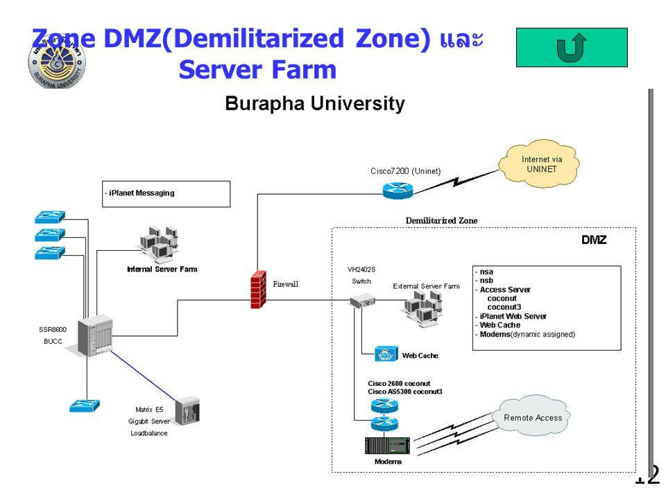12 Zone DMZ(Demilitarized Zone) และ Server Farm