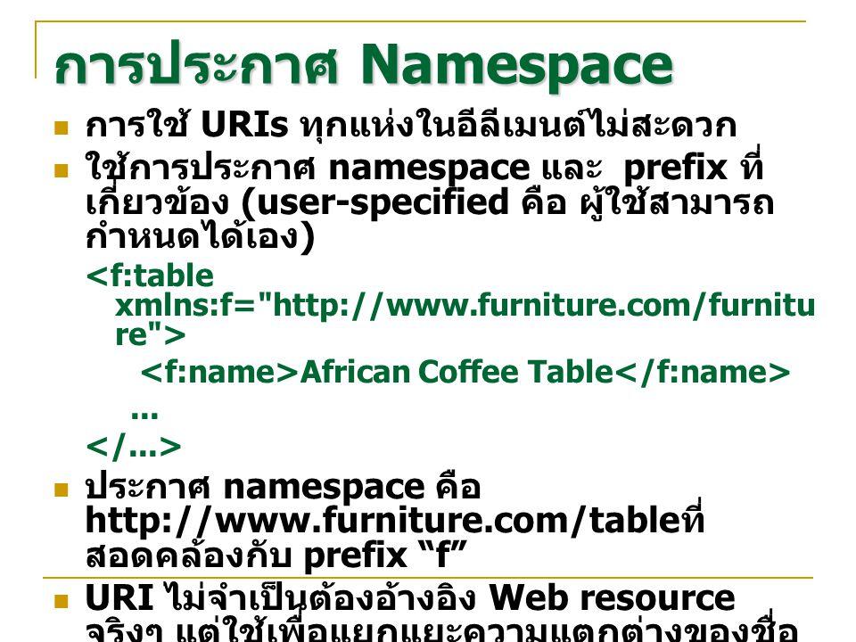 การประกาศ Namespace การใช้ URIs ทุกแห่งในอีลีเมนต์ไม่สะดวก ใช้การประกาศ namespace และ prefix ที่ เกี่ยวข้อง (user-specified คือ ผู้ใช้สามารถ กำหนดได้เ