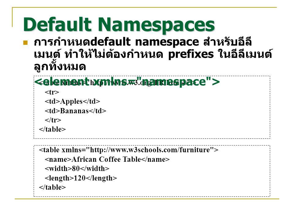 Apples Bananas Default Namespaces African Coffee Table 80 120 การกำหนด default namespace สำหรับอีลี เมนต์ ทำให้ไม่ต้องกำหนด prefixes ในอีลีเมนต์ ลูกทั