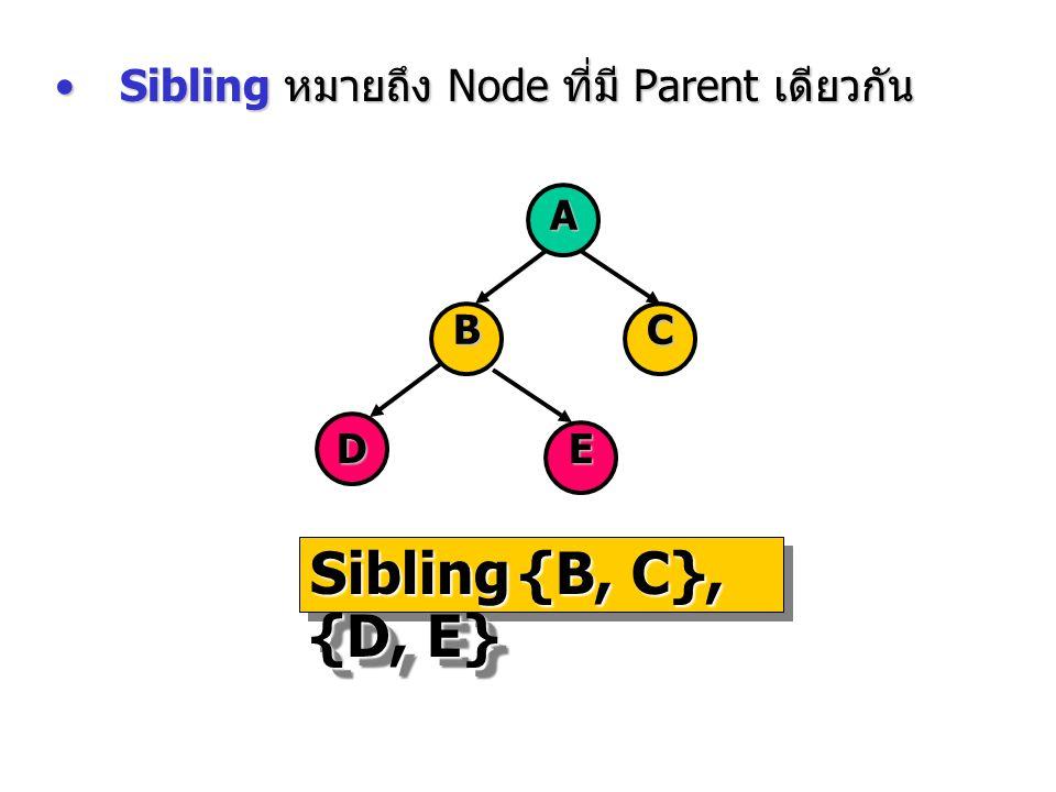 Sibling หมายถึง Node ที่มี Parent เดียวกันSibling หมายถึง Node ที่มี Parent เดียวกัน A BC DE Sibling{B, C}, {D, E} Sibling{B, C}, {D, E}