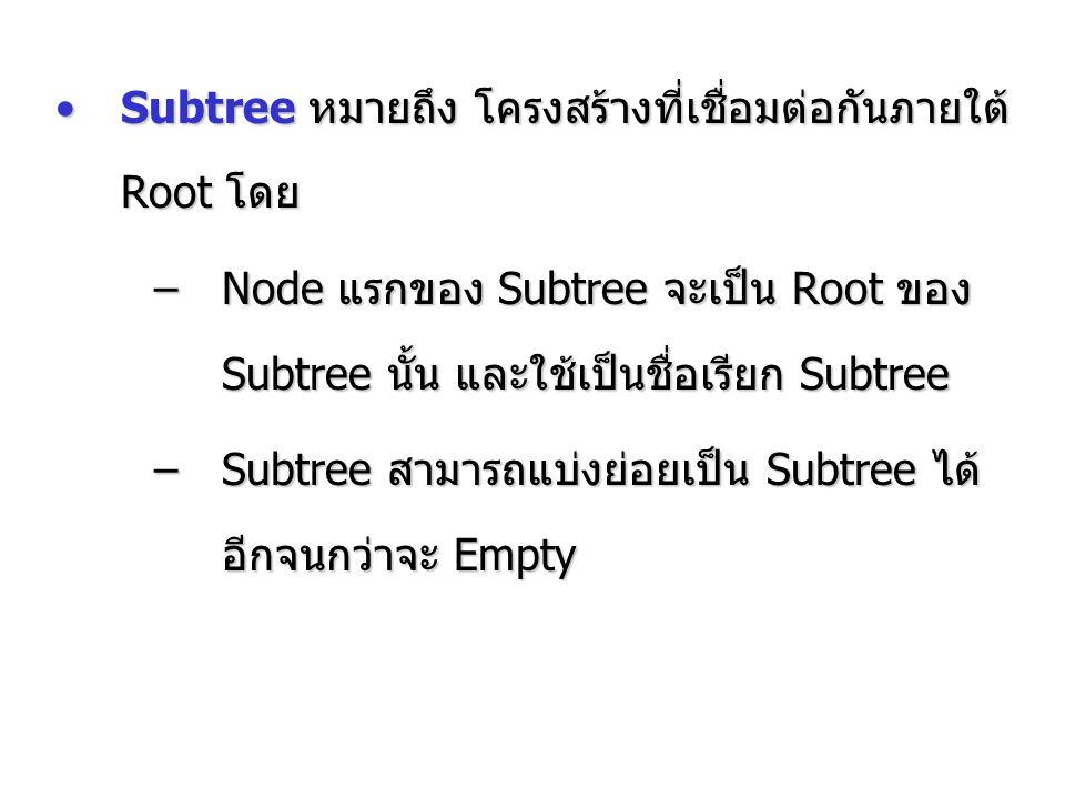 Subtree หมายถึง โครงสร้างที่เชื่อมต่อกันภายใต้ Root โดยSubtree หมายถึง โครงสร้างที่เชื่อมต่อกันภายใต้ Root โดย –Node แรกของ Subtree จะเป็น Root ของ Su