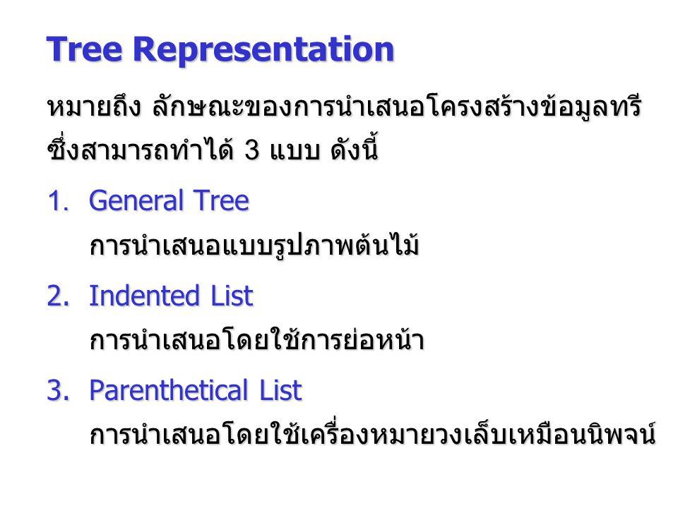 Tree Representation หมายถึง ลักษณะของการนำเสนอโครงสร้างข้อมูลทรี ซึ่งสามารถทำได้ 3 แบบ ดังนี้ 1.General Tree การนำเสนอแบบรูปภาพต้นไม้ 2.Indented List