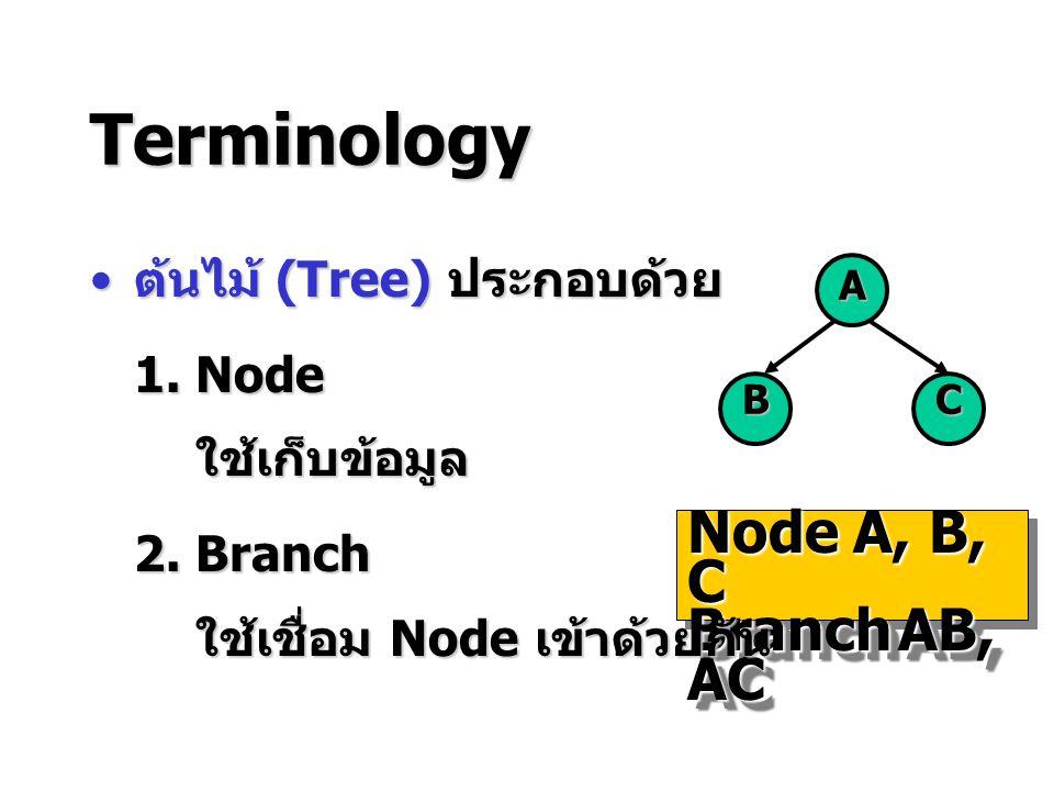 A BC NodeA, B, C BranchAB, AC NodeA, B, C BranchAB, AC Terminology ต้นไม้ (Tree) ประกอบด้วย ต้นไม้ (Tree) ประกอบด้วย 1.Node ใช้เก็บข้อมูล 2.Branch ใช้
