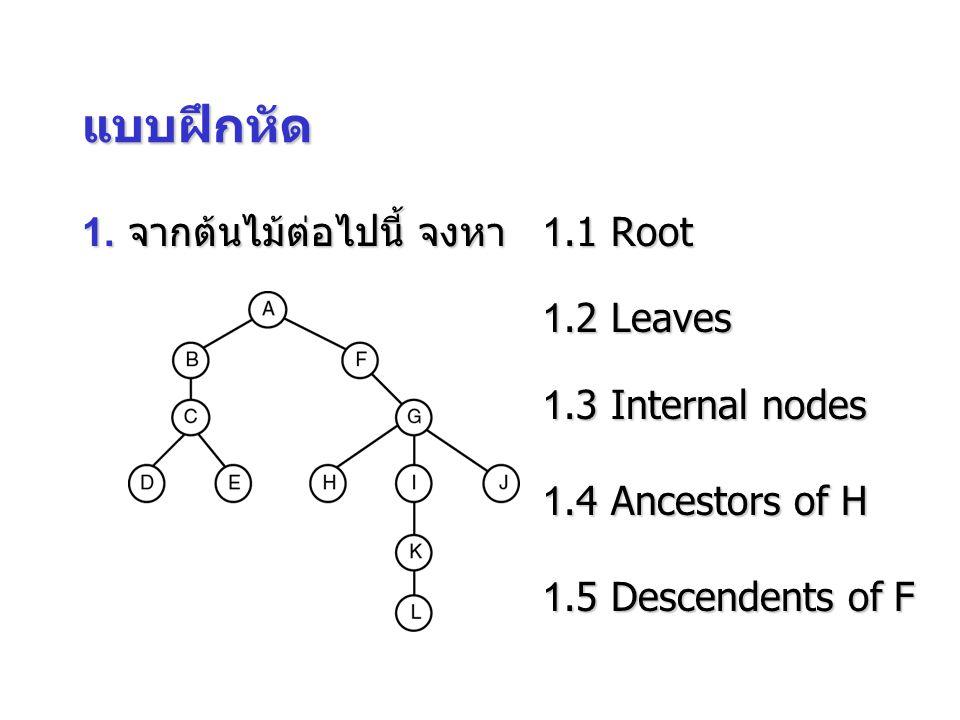 1. จากต้นไม้ต่อไปนี้ จงหา1.1 Root 1.2 Leaves 1.3 Internal nodes 1.4 Ancestors of H 1.5 Descendents of F แบบฝึกหัด