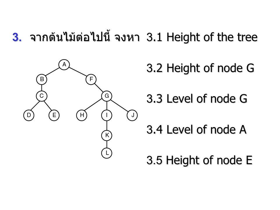 3. จากต้นไม้ต่อไปนี้ จงหา3.1 Height of the tree 3.2 Height of node G 3.3 Level of node G 3.4 Level of node A 3.5 Height of node E